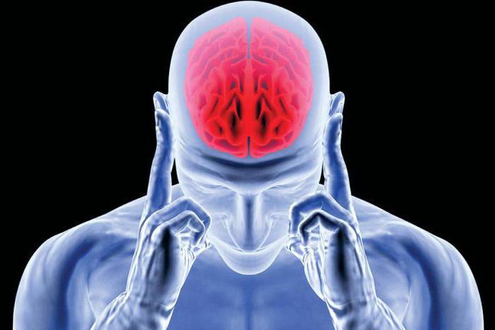 Симптомы повышенного внутричерепного давления