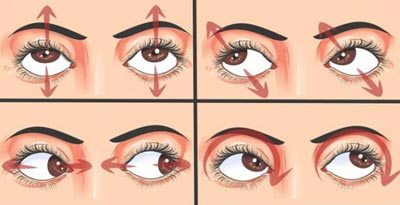Гимнастика для восстановление зрения после инсульта в домашних условиях
